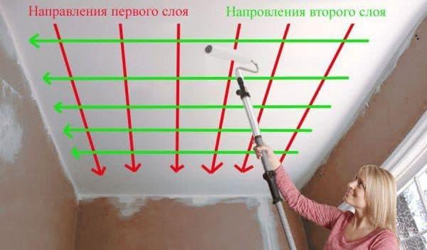 какой потолк для кухни выбрать