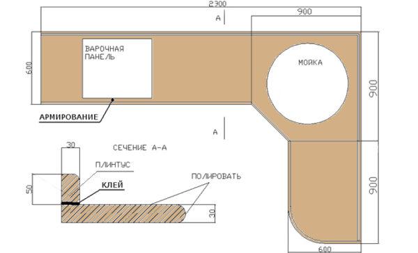 Столешницы из массива дерева для стола: натуральное дерево, бук и сосна