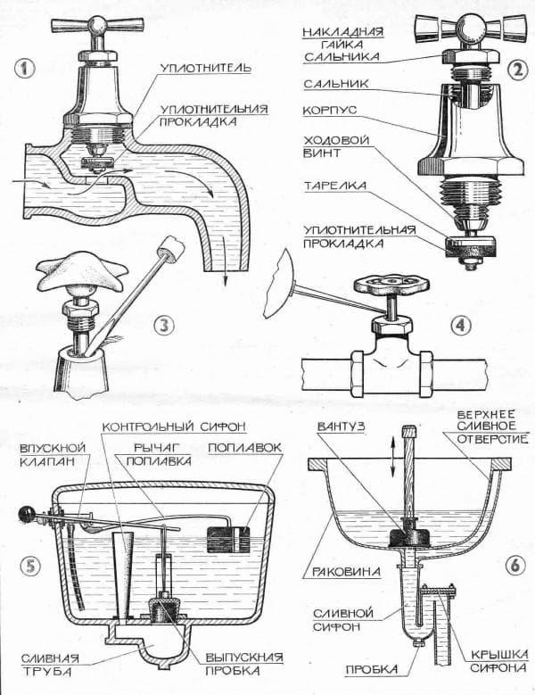 Как починить текущий кран на кухне