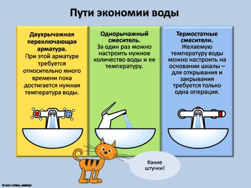 Как выбрать счетчики для воды