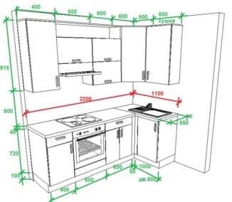 размеры кухонных гарнитуров угловых