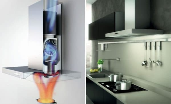 фильтры для вытяжки на кухне умный дом