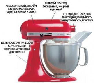 как выбрать миксер для кухни