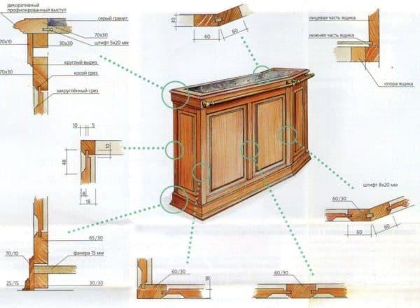 Проекты угловых кухонь с размерами