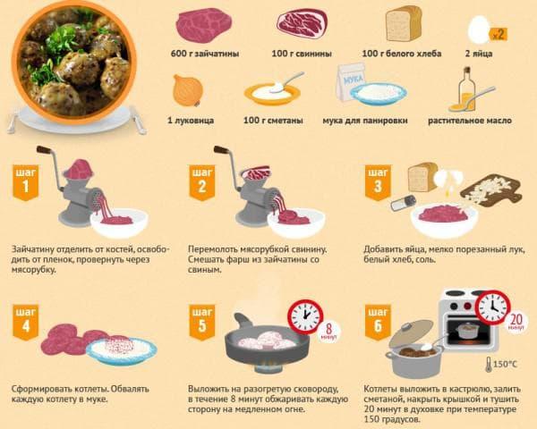 Мясорубка как выбрать