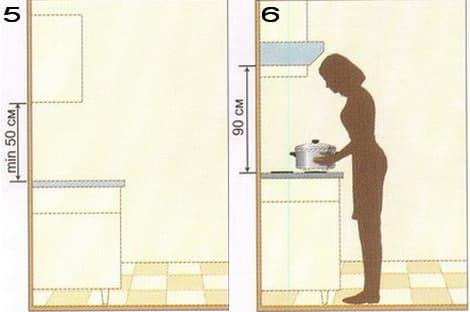 расстояние между столешницей и навесными шкафчиками