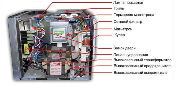 предохранитель на входе в питание в микроволновке